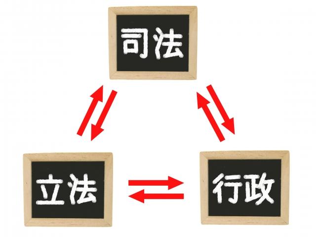 三権分立図